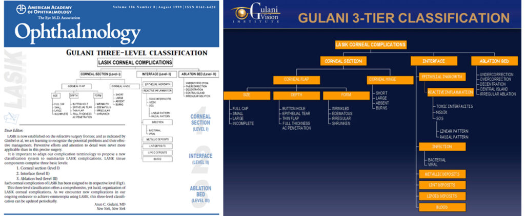 Gulani 3-tier classification