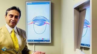 Art of Vision Surgery